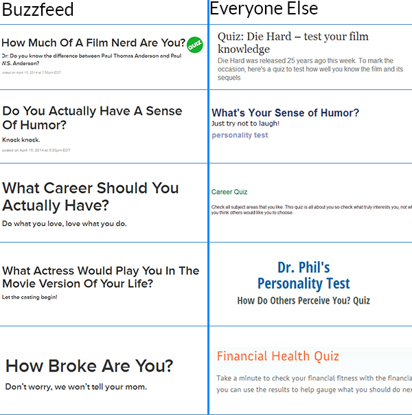 quiz titles