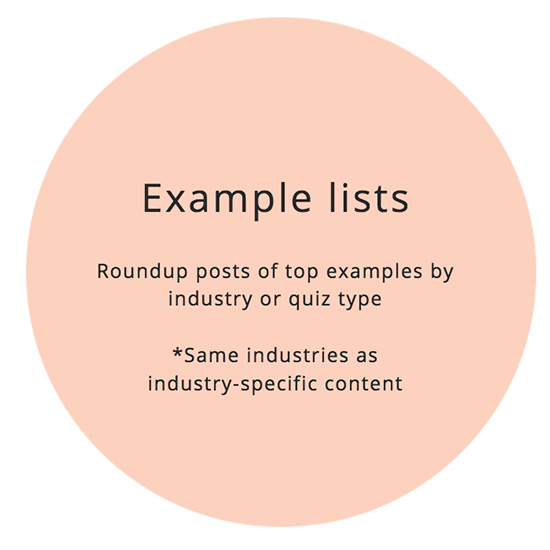 example lists