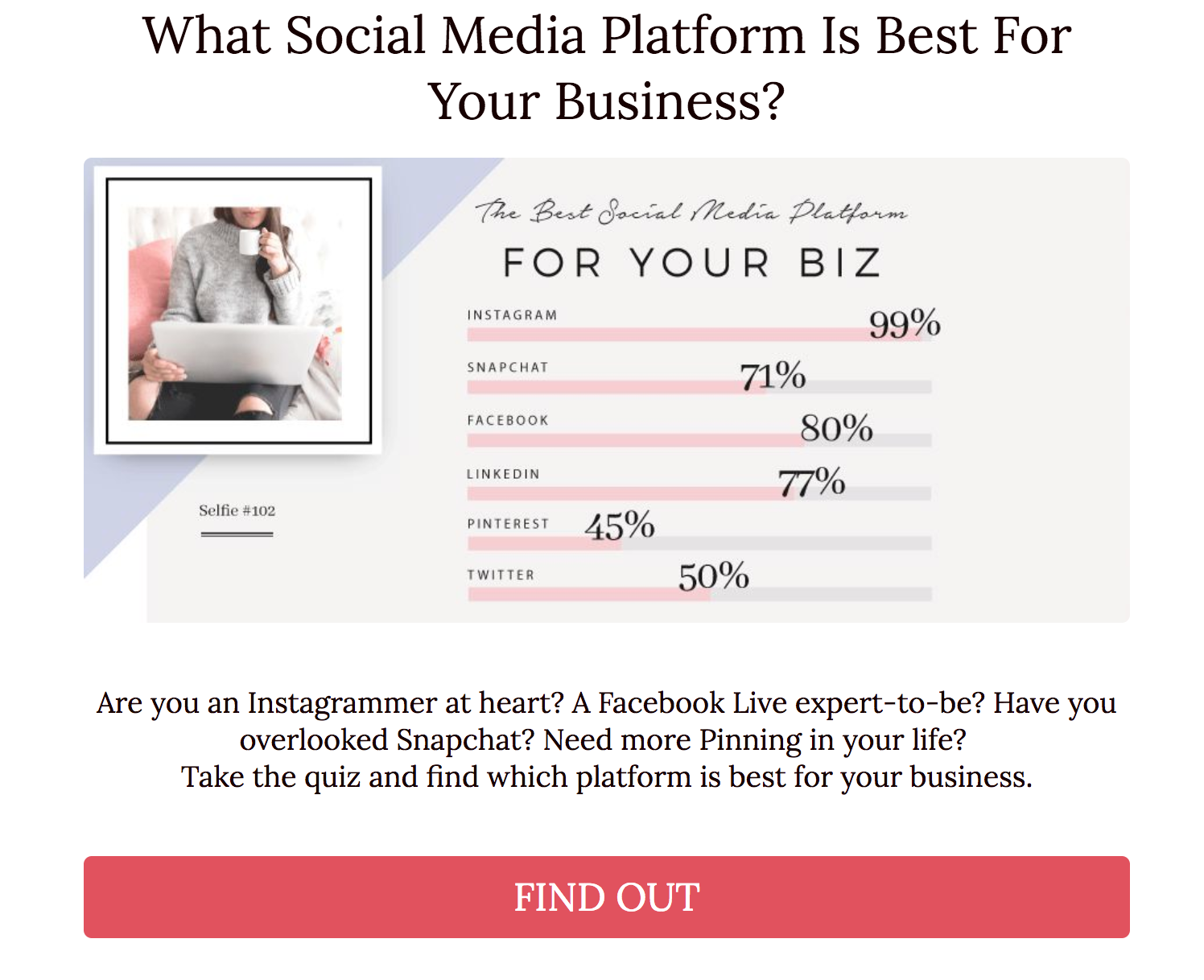What social media platorm is best for your business with percentages example results and take quiz button