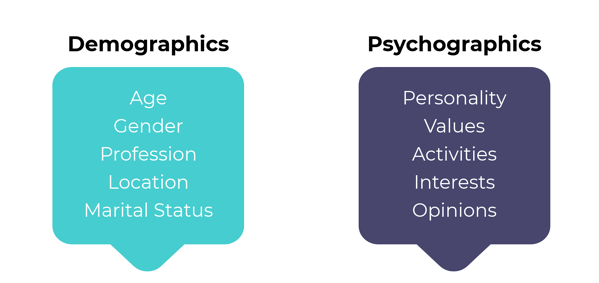 two speech bubbles with the differences between demographics and psychographics