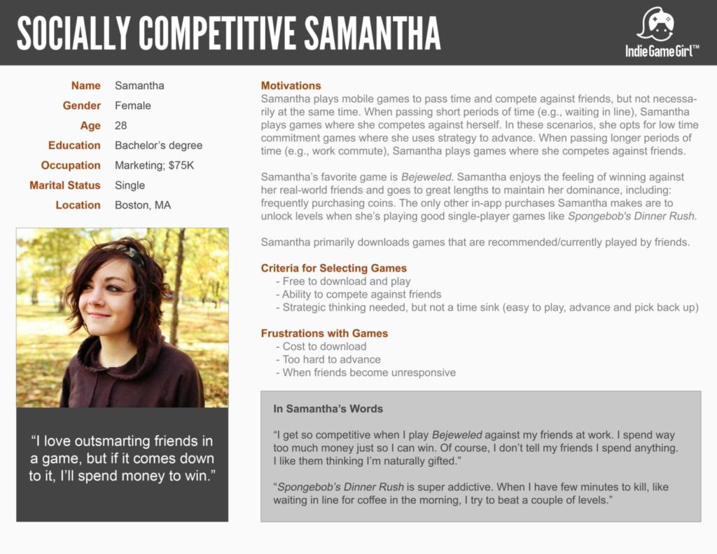 Customer avatar profile